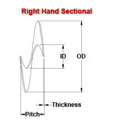 Right Hand Sectional